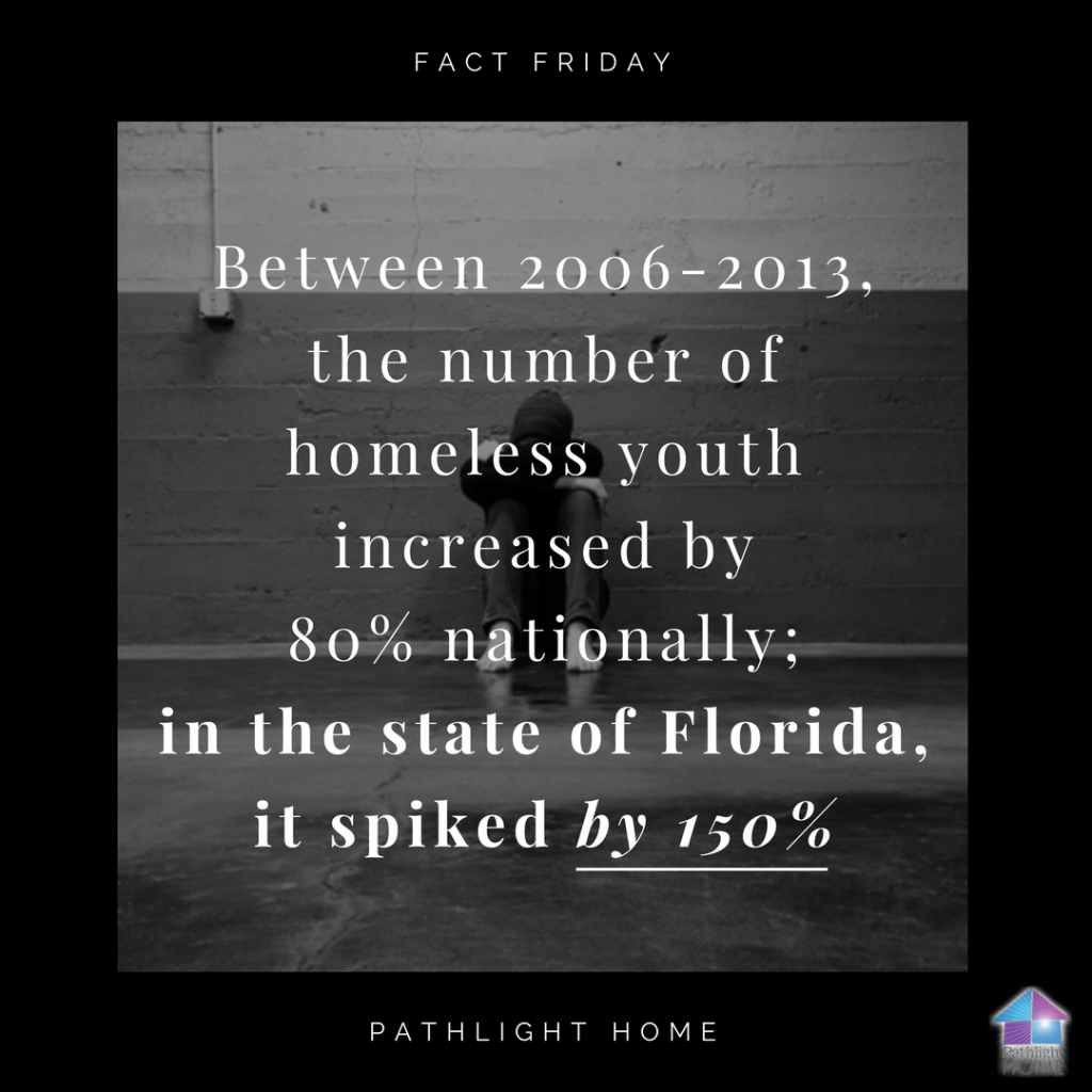 Between 2006-2013, the number of homeless youth increased by 80% nationally; in the state of Florida, it spiked by 150 percent