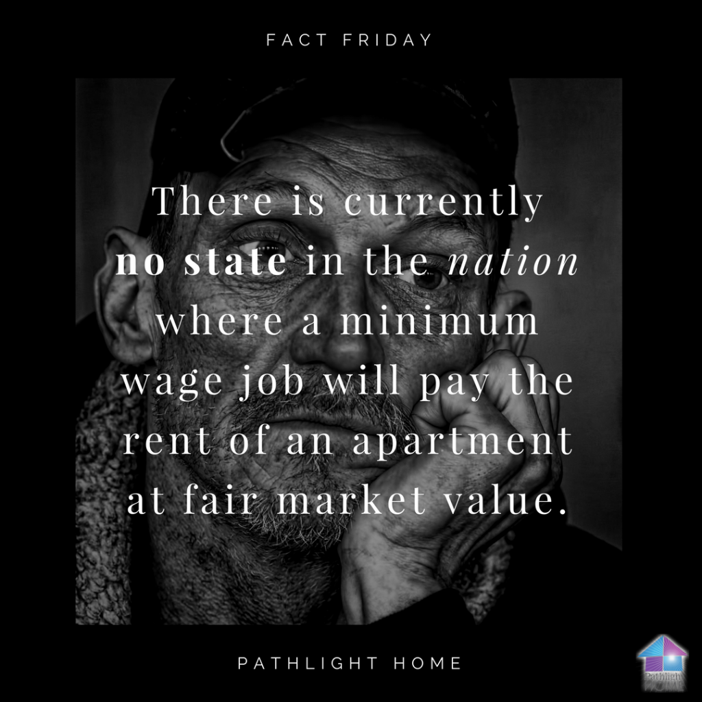 There is no state in the nation where a minimum wage job will pay the rent